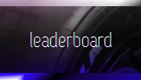 2017 Dream Team Leaderboard